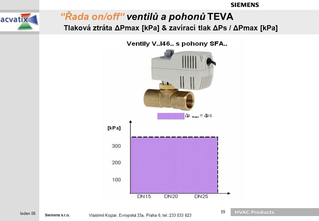 Řada on/off ventilů a pohonů TEVA Tlaková ztráta ΔPmax [kPa] & zavírací tlak ΔPs / ΔPmax [kPa]